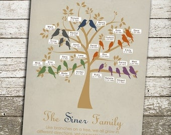 Wedding Gift Ideas For Relatives : ... AND Birthdays - Custom Family Tree Wall Art - Many Sizes Available