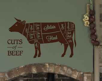 Cuts of Beef Wall Stickers