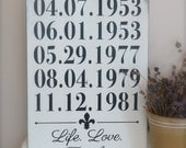 Important Dates Sign, Custom Date Sign, Anniversary Date, Sign with  Dates, Family Sign, Wood Wall Art, Wood Sign, Vintage Sign