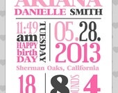 Pink subway art for baby nursery or birth announcement