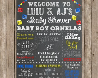 Mommy-to-be Chalkboard Poster - Custom Chalkboard Baby Shower Sign - Baby Shower Chalkboard Sign - ABC Theme Baby Shower - DIY Printable