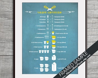 Kitchen Conversion Measurement Chart - Art Print (Featuring Barn Blue ) Customizable Kitchen Prints