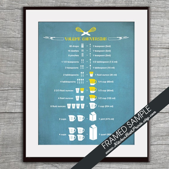 Kitchen conversion measurement chart art print featuring for Kitchen remodel measuring guide