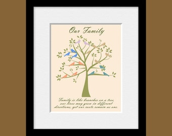 Family Tree Wall Print, Parent's Gift, Parents Anniversary Gift, Family Tree with Love Birds, Family Tree Wall Print