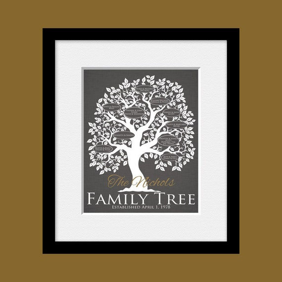 Family Tree Wall Decor Images : Family wall print tree poster with name
