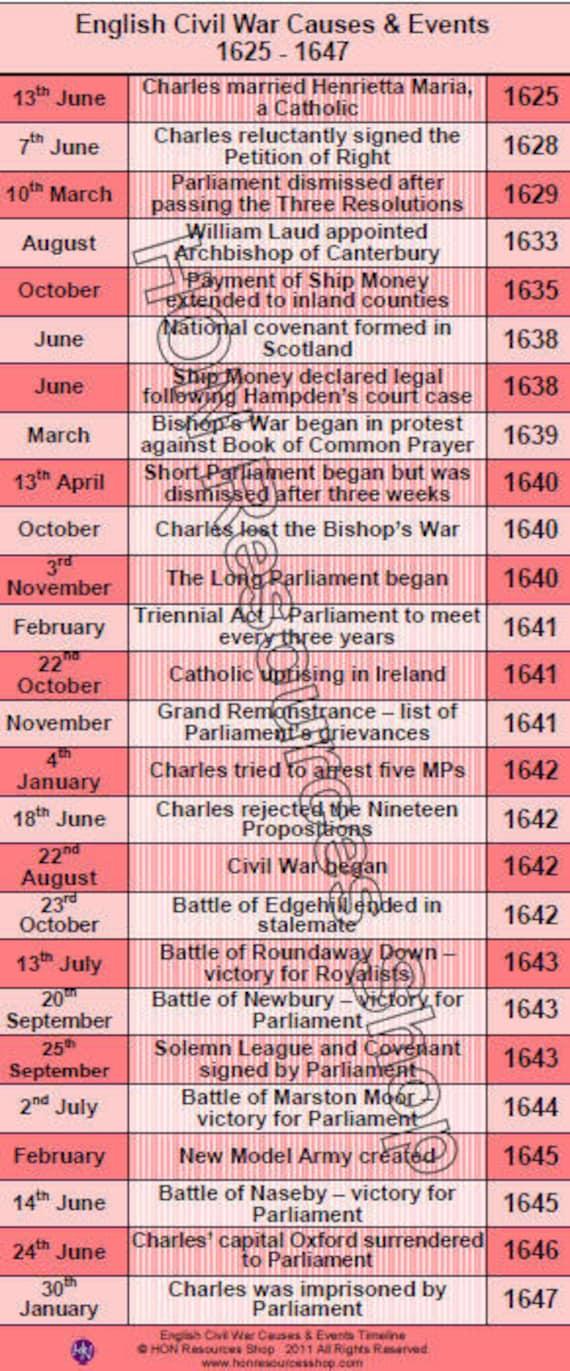 92 English Civil War Simple Timeline Timeline War Simple