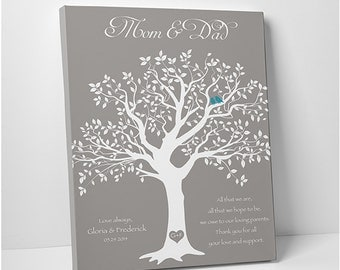 Custom Wedding Gift for Parents from Bride and Groom - Thank you gift for Future In-Laws- Personalized Print - SKU#114