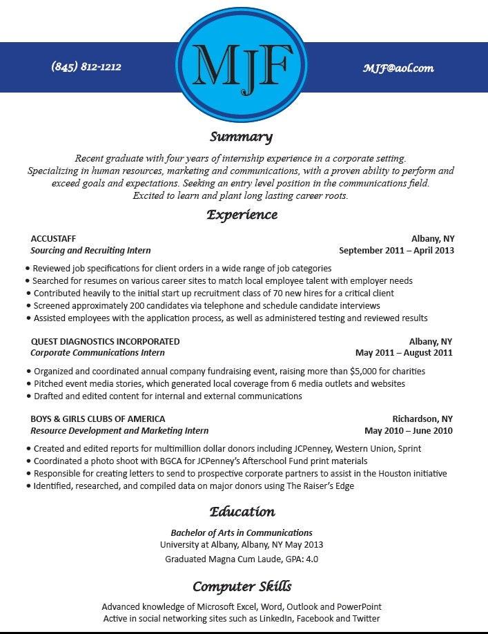 Custom resume writing great