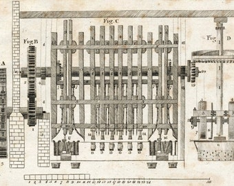 Antique Science Print - Oil Mill Machines - 1797 Encyclopaedia Britannica Engraving - Gift for Him -Plate XXXVII