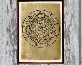 Occult symbol Magic circle print Esoteric illustration Antique paper Antiqued decoration AK52