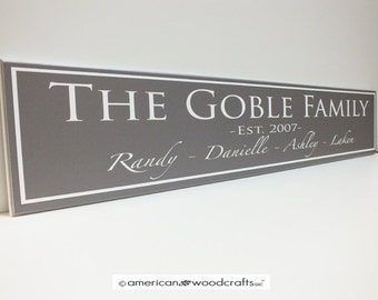 "Personalized Family Name Sign Established Sign Painted Personalized Plaque 7""x36"" wedding or anniversary gift"