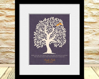 Personalized Gift for Mom, Special Occasion Gift for Mom, Thank you Gift for Mom, Sentimental Gift Print for Mom, Mom's Gift