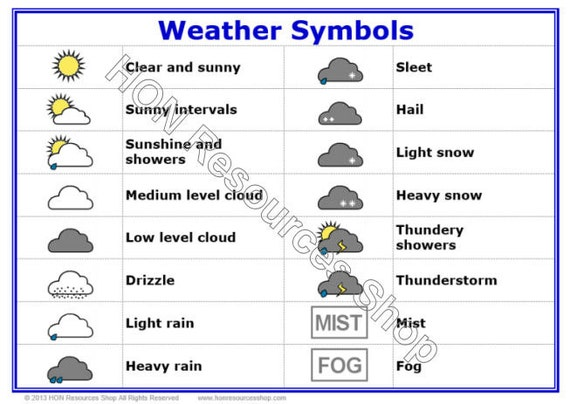 Items Similar To Weather Symbols Informative Printable