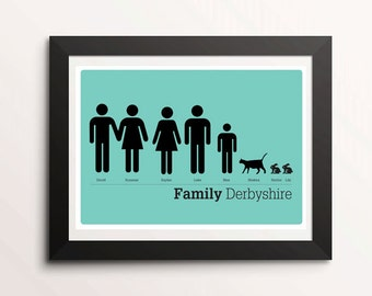 Personalised family print WITH FREE POSTAGE