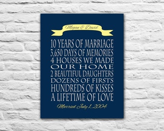 Anniversary Wedding Gift - Unique Custom Gift Family, Friend, Mom, Dad, Sister, Daughter, Wife, Husband, Parents, Grandparents From Us Print