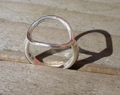 concave and convex ring on a ring