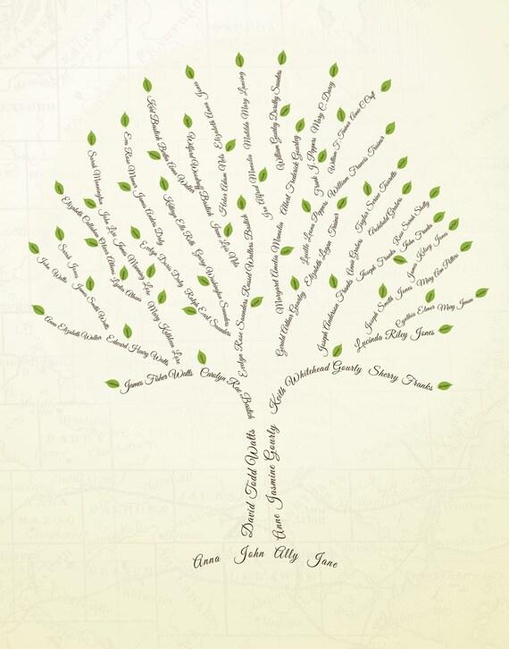 Custom Family Tree - 6 Generations (Print Copy)