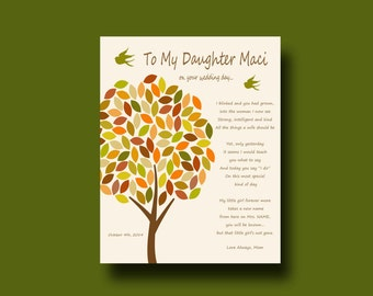 Gift From Mother To Daughter On Wedding Day : ... Daughter on Wedding Day from Parents, mother to daughter wedding gift