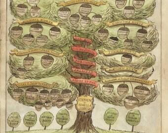 Hand Painted Family Tree- Deposit