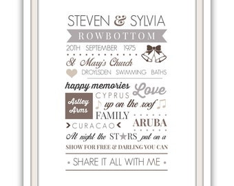 PERSONALISED ANNIVERSARY PRINTABLE Artwork . . . Gift For Parents . Present For Couples . Modern Typography . Wall Art . Print It Yourself .