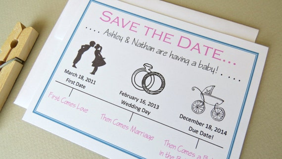Save The Date For Baby Timeline Pregnancy Announcement Card