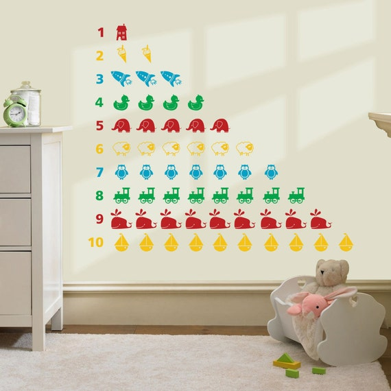 Learning to Count Educational Wall Decal Sticker