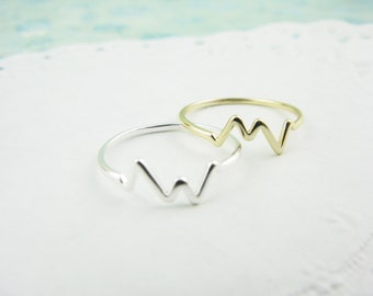 Sterling Silver. Dainty Heartbeat Ring in Silver and Gold. Hypoallergenic, EKG symbol, heartbeat symbol ring, whimsical, corky, unusual ring