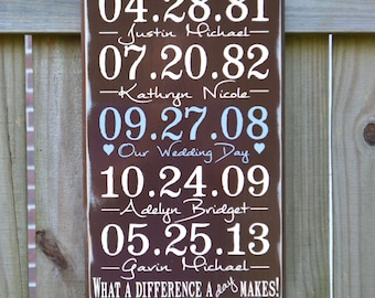 Important Date Sign - 5th Anniversary Gift - Personalized Anniversary Gift - What A Difference A Day Makes - Family Date Sign - Date Sign