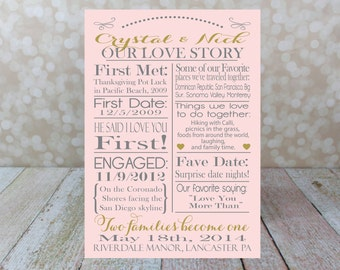 Custom Our Love Story Wedding Typography Poster, Personalized Bride and Groom names and Special Dates. Digital File DIY Printable.