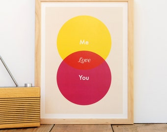 LOVE Venn (Yellow, Red, Pink) - Wall Art Poster / Print