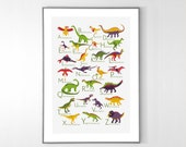 Dinosaurs Alphabet Poster from A to Z, BIG POSTER 13x19 inches - Baby Children Nursery Custom Wall Print Poster