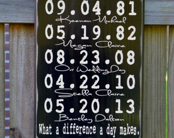 Important Dates, Custom Wood Sign, What a Difference a Day Makes, Special Dates, Anniversary Gift, Family Date Sign - Typewriter