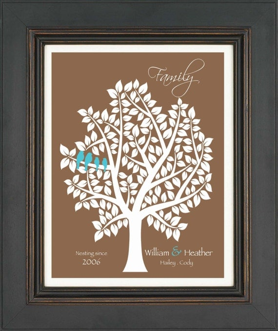 Items similar to family tree personalized sign gift for for Family tree gifts personalized