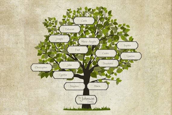 make a family tree template