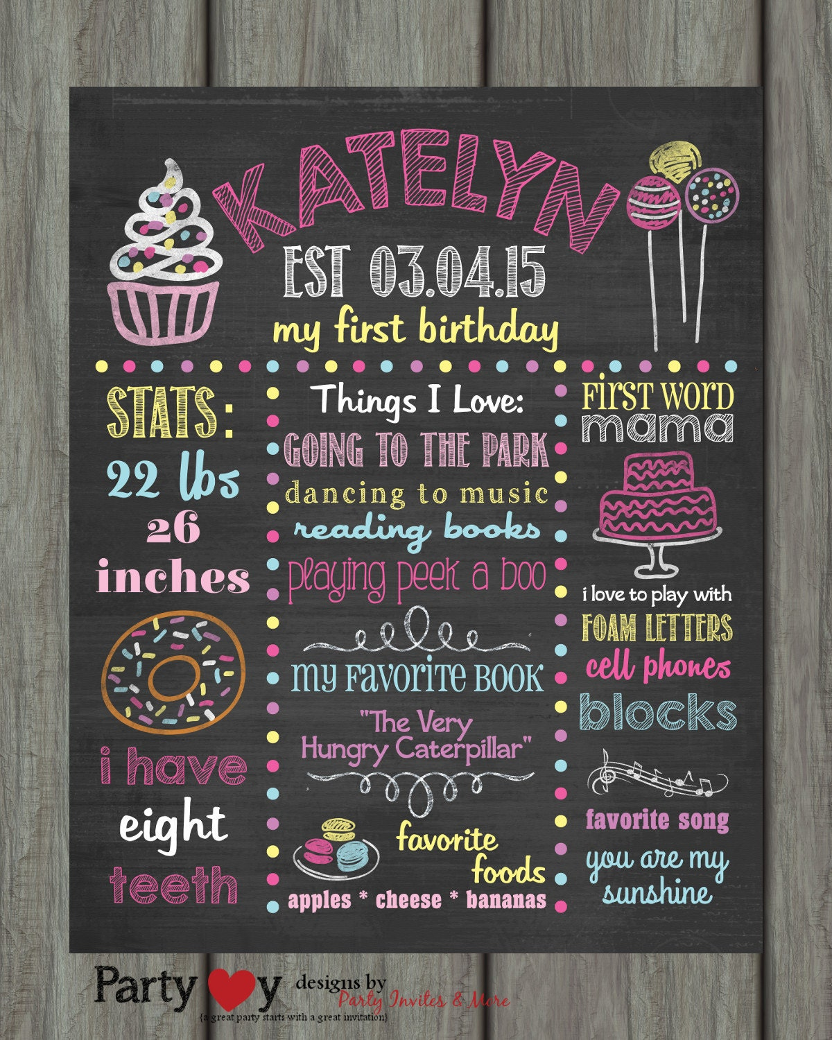 first birthday board template - first birthday chalkboard poster first birthday birthday