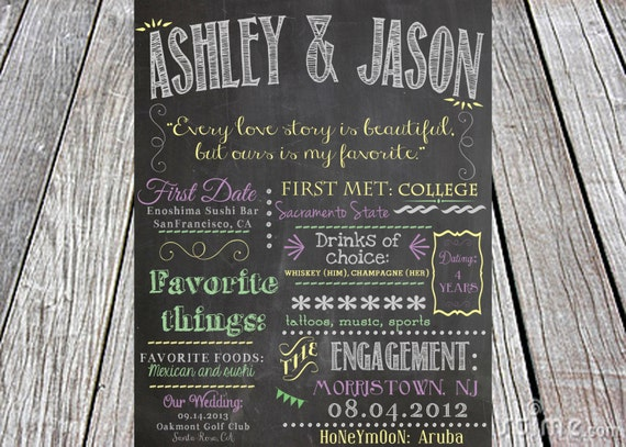 After The Wedding Party Invitations: Items Similar To Our Love Story Chalkboard Printable