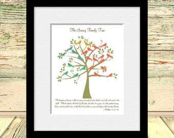 Personalized Family Tree Print, Parent Anniversary Print, Grandparent Anniversary Gift, Family Tree Wall Decor, Parents Christmas Gift