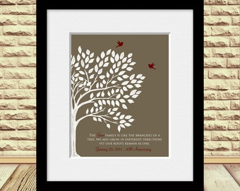 "Anniversary Gift, Family Tree with Love Birds, ""Like Branches On a Tree"" Quote, Family Tree Wall Art, Parents Gift, Grandparents Gift"