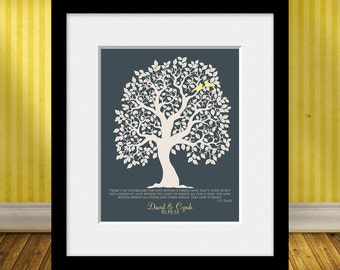 Wedding Day Gift for Parents, T.S. Eliot Quote, Thank You Gift for Parents, Wedding Gift, Wedding Tree with Love Birds