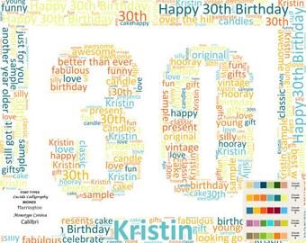 Female 40th birthday gift ideas australia
