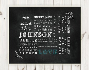 Chalkboard Important Family Dates and Names Subway Art-Personalized 2 Child Family-Anniversary Gift, Birthday Gift, Personalized Gift