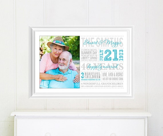 36th Wedding Anniversary Gift Ideas For Parents : Wedding anniversary, Parent anniversary gift, Anniversary Gift idea ...