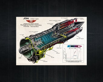The Westinghouse J34 turbine cutaway schematic Large Poster - Science Engineering Recovered Print