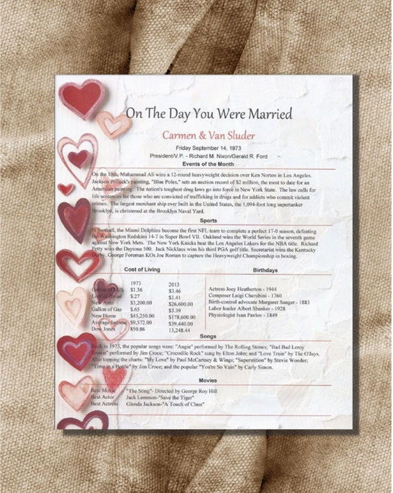 ... Wedding Anniversary Gift Paper Hearts Personalized Anniversary Party