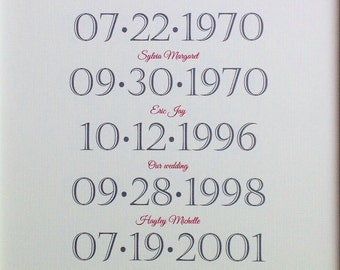Family date sign, Anniversary, Important dates to remember