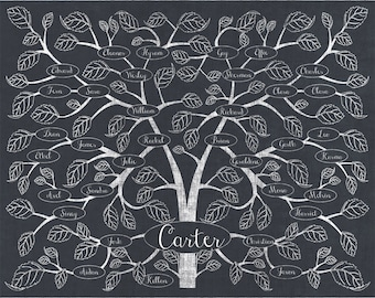 "11""x14"" Chalkboard Custom Family Tree Digital file Ancestors"