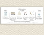 Timeline, Wedding Weekend, itinerary