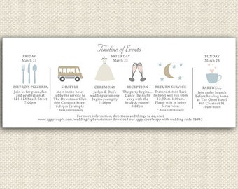 Digital Timeline, Wedding Weekend, itinerary