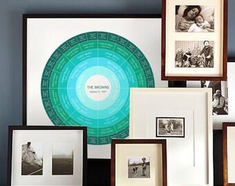 Custom Family Tree, Personalized, Ancestry Chart, 4 Generations, 5 Generations, Art Print, Poster, Chart, Digital Print - Sea Ombre