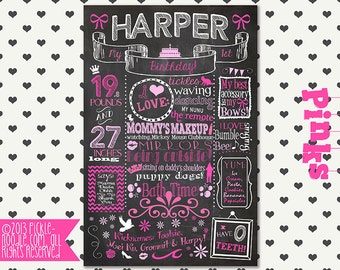 First Birthday Chalkboard Poster - Sign - Printable / DIGITAL / baby's Girl or Boy 1st / Baby's First Birthday / Plus FREE Web File